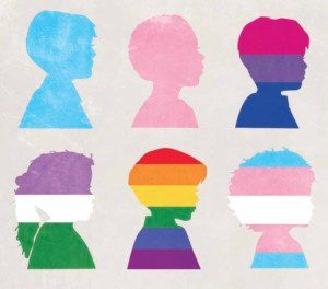 Exploring Gender Identity & Sexual Orientation in Youth (ECMHC)